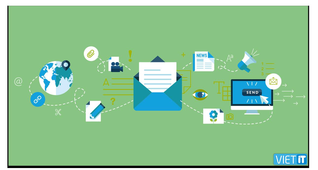 Email marketing mang lại hiệu quả nhanh